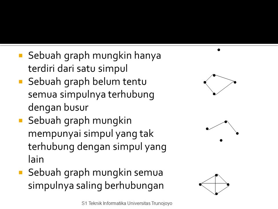 Sebuah graph mungkin hanya terdiri dari satu simpul