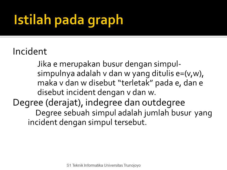 Istilah pada graph Incident Degree (derajat), indegree dan outdegree