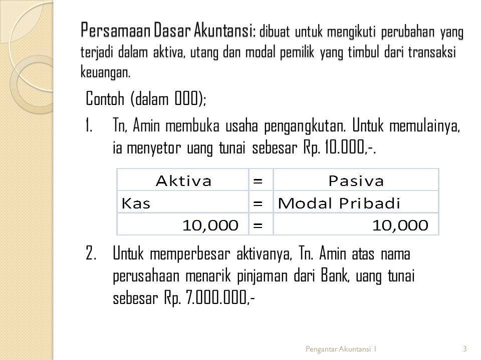 Persamaan Dasar Akuntansi: dibuat untuk mengikuti perubahan yang terjadi dalam aktiva, utang dan modal pemilik yang timbul dari transaksi keuangan.
