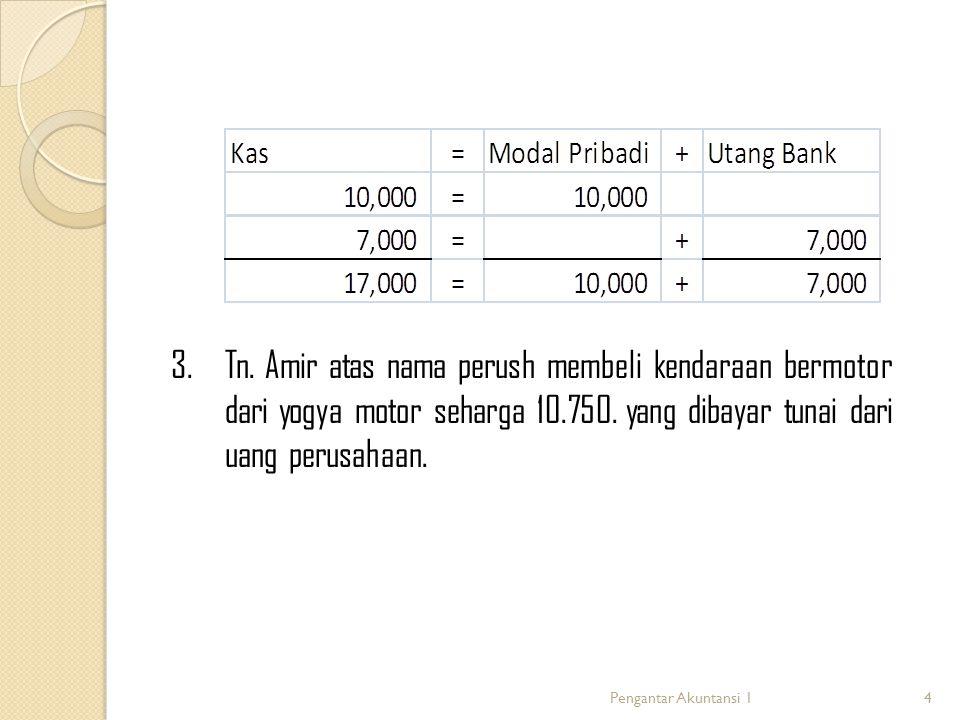 3. Tn. Amir atas nama perush membeli kendaraan bermotor dari yogya motor seharga 10.750. yang dibayar tunai dari uang perusahaan.