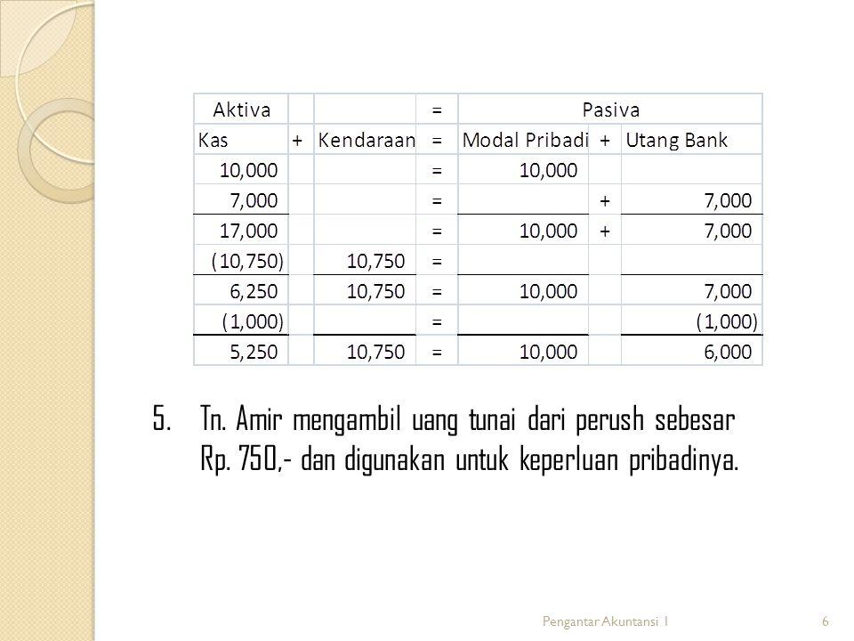 5. Tn. Amir mengambil uang tunai dari perush sebesar Rp