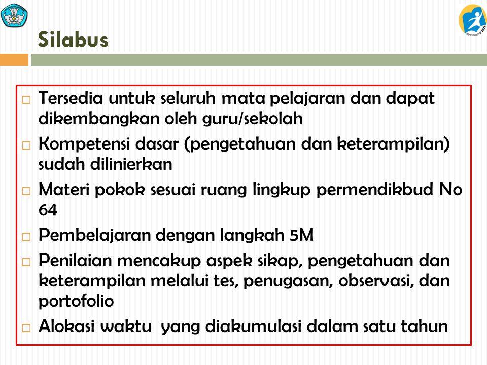 Silabus Tersedia untuk seluruh mata pelajaran dan dapat dikembangkan oleh guru/sekolah.