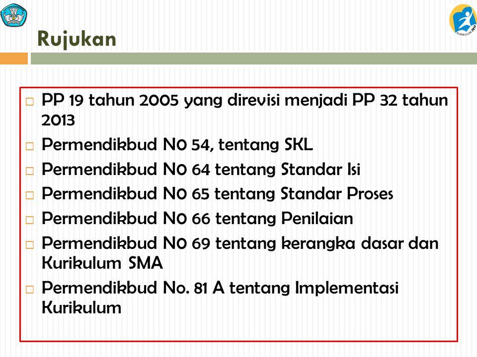 Rujukan PP 19 tahun 2005 yang direvisi menjadi PP 32 tahun 2013