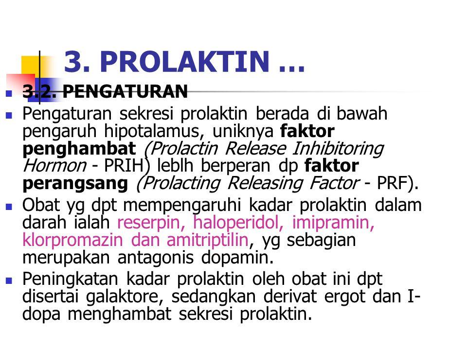 3. PROLAKTIN … 3.2. PENGATURAN
