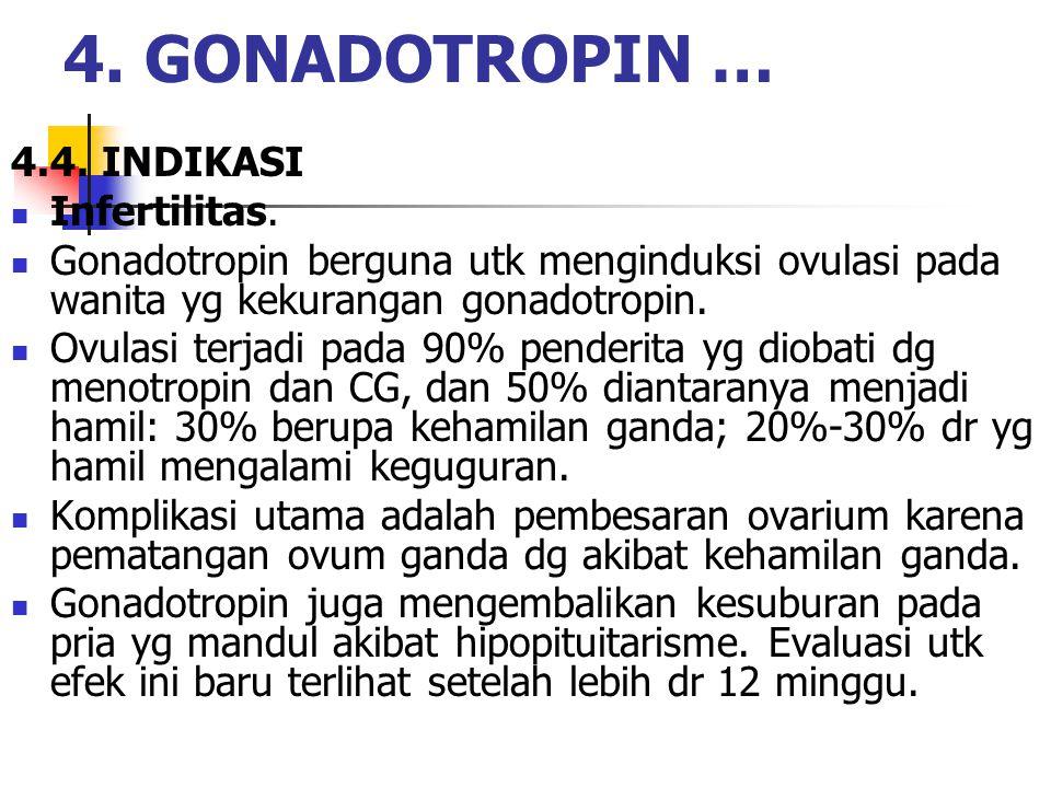 4. GONADOTROPIN … 4.4. INDIKASI Infertilitas.