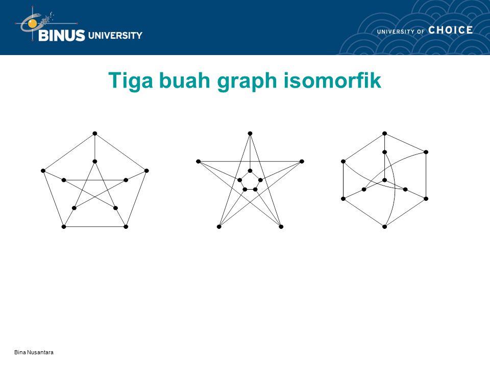 Tiga buah graph isomorfik