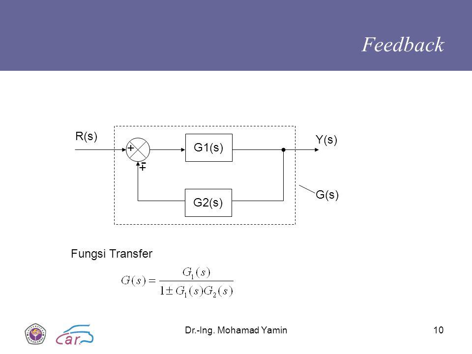Feedback - + + R(s) Y(s) G1(s) G(s) G2(s) Fungsi Transfer