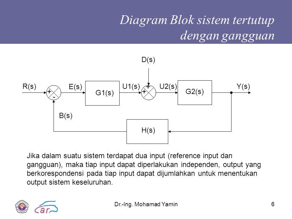 Pengantar teknik pengaturan ak lecture 5 diagram block ppt diagram blok sistem tertutup dengan gangguan ccuart Images