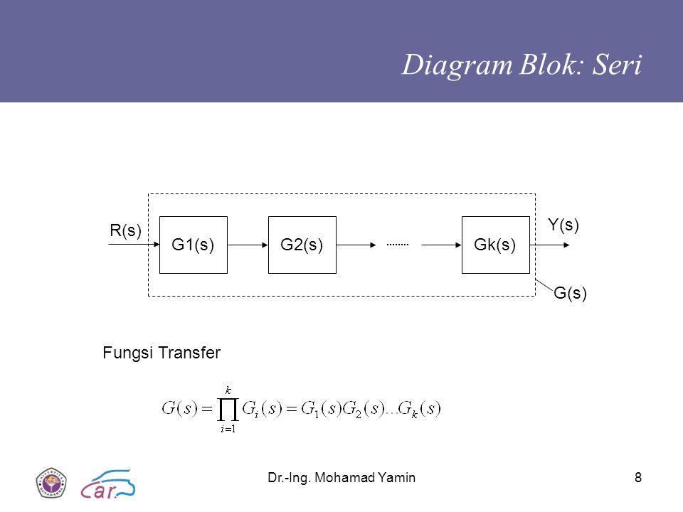 Diagram Blok: Seri Y(s) R(s) G1(s) G2(s) Gk(s) G(s) Fungsi Transfer