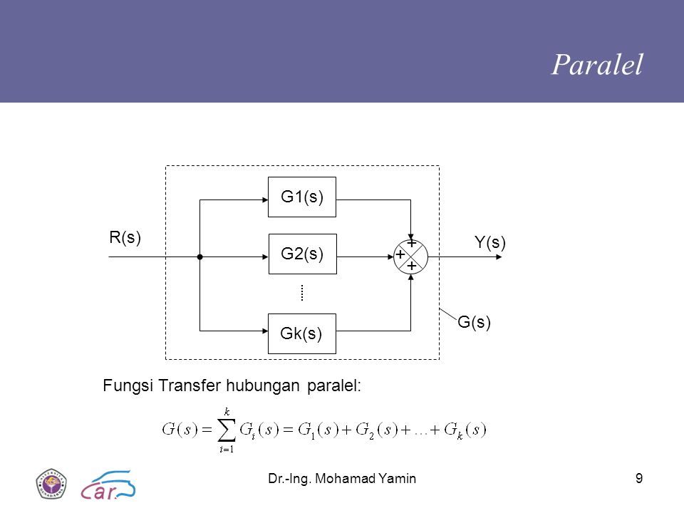 Paralel + + + G1(s) R(s) Y(s) G2(s) G(s) Gk(s)