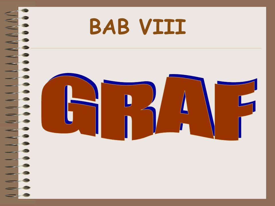 BAB VIII G R A F