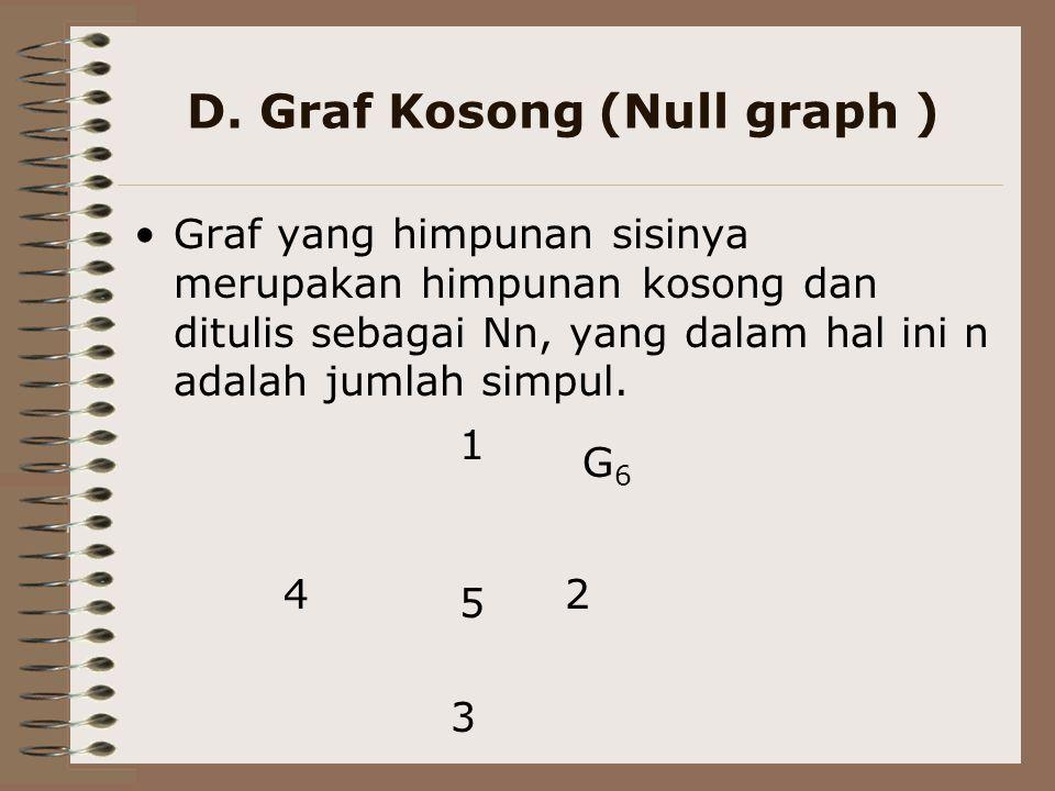 D. Graf Kosong (Null graph )