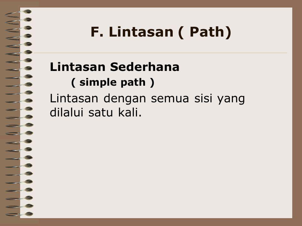 F. Lintasan ( Path) Lintasan Sederhana