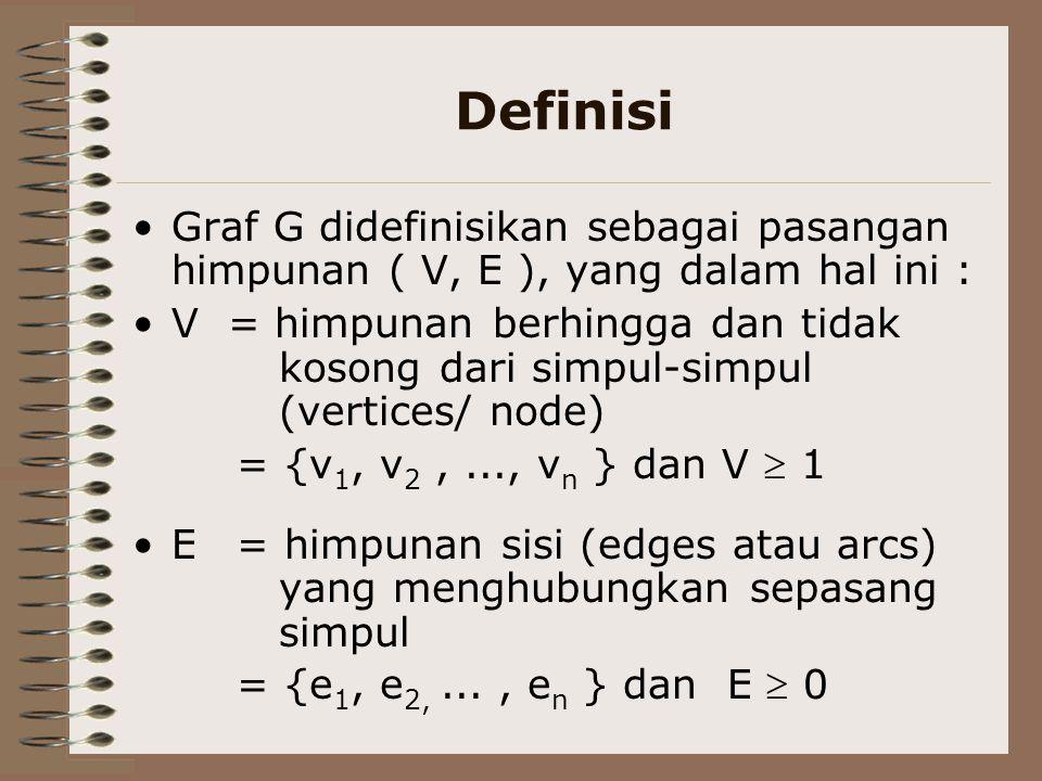 Definisi Graf G didefinisikan sebagai pasangan himpunan ( V, E ), yang dalam hal ini :