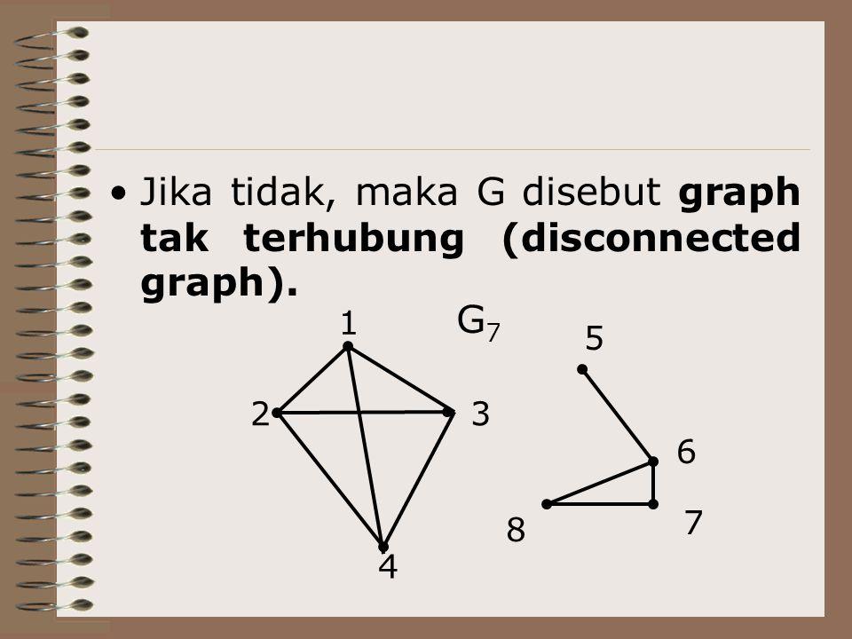 Jika tidak, maka G disebut graph tak terhubung (disconnected graph).