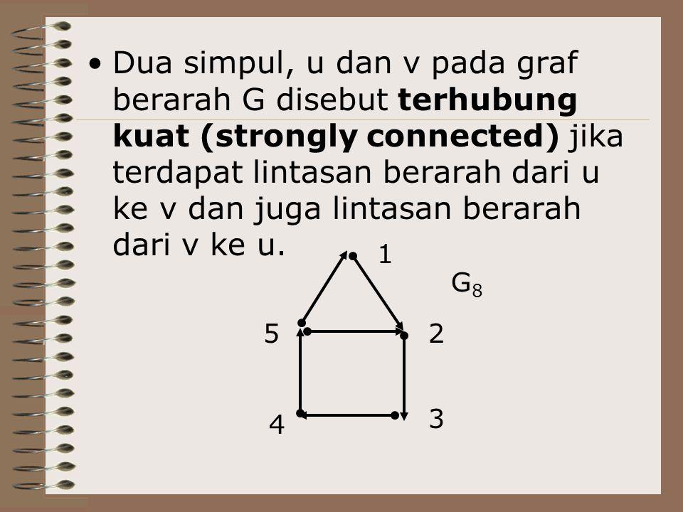 Dua simpul, u dan v pada graf berarah G disebut terhubung kuat (strongly connected) jika terdapat lintasan berarah dari u ke v dan juga lintasan berarah dari v ke u.