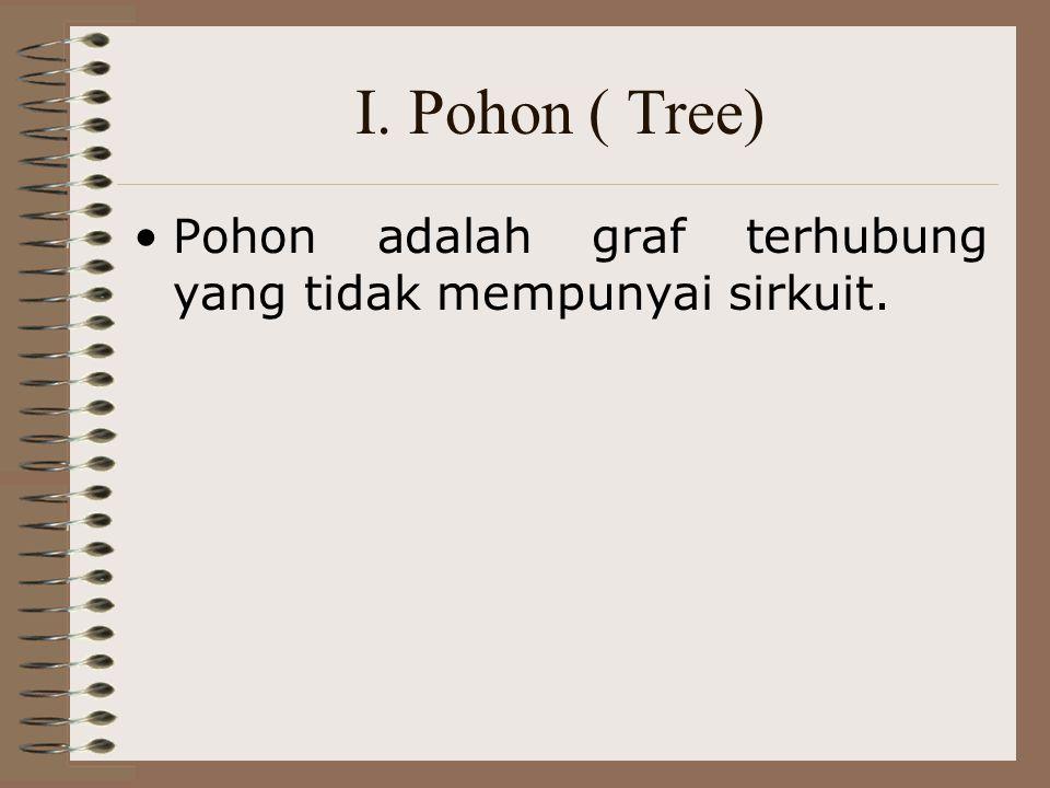 I. Pohon ( Tree) Pohon adalah graf terhubung yang tidak mempunyai sirkuit.