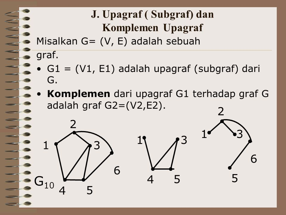 J. Upagraf ( Subgraf) dan Komplemen Upagraf