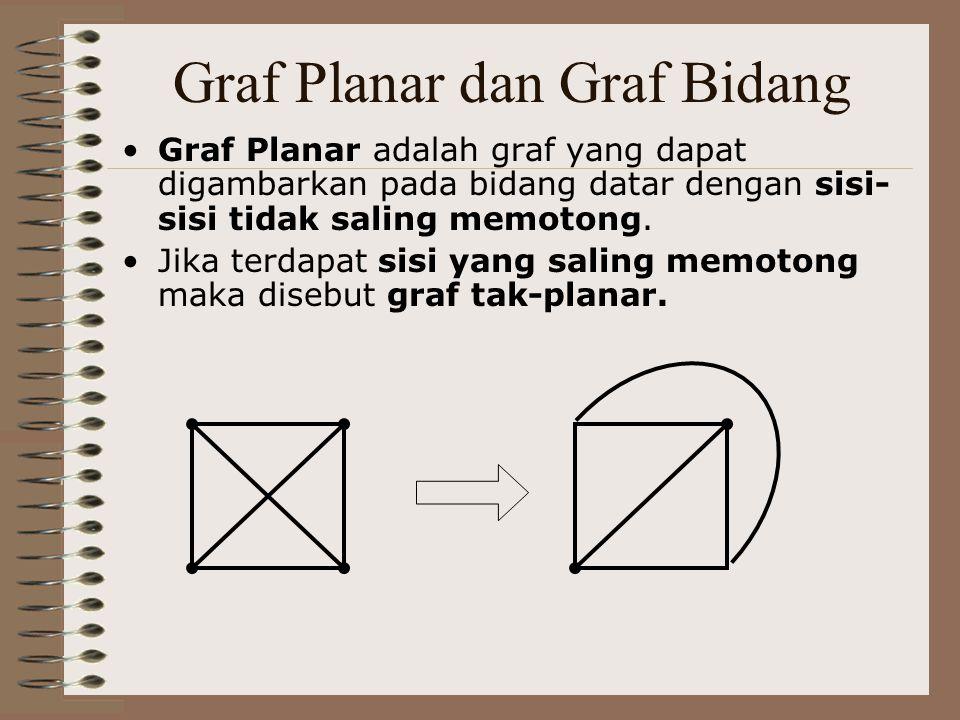 Graf Planar dan Graf Bidang