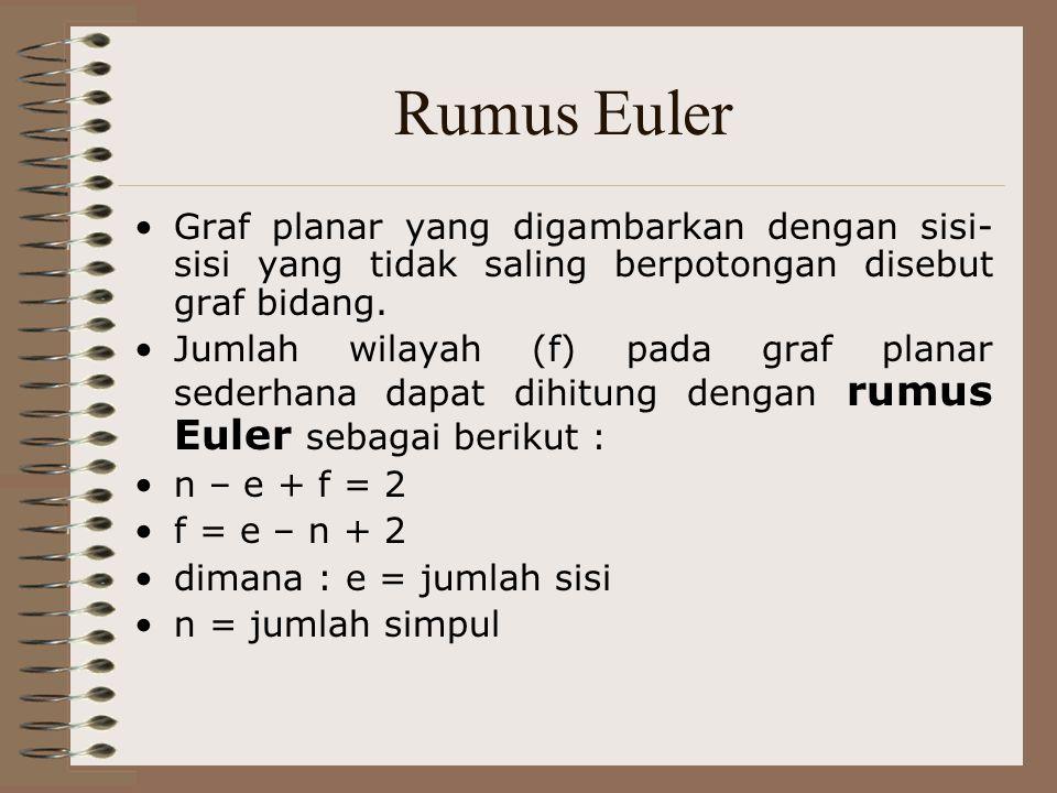 Rumus Euler Graf planar yang digambarkan dengan sisi-sisi yang tidak saling berpotongan disebut graf bidang.