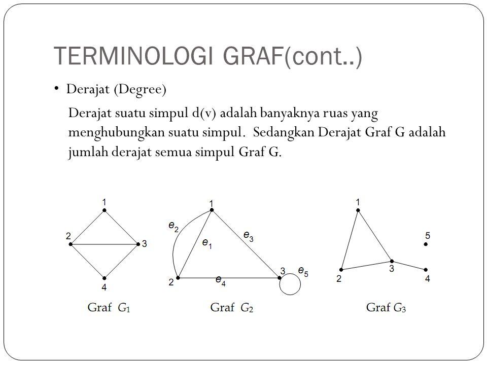 TERMINOLOGI GRAF(cont..)