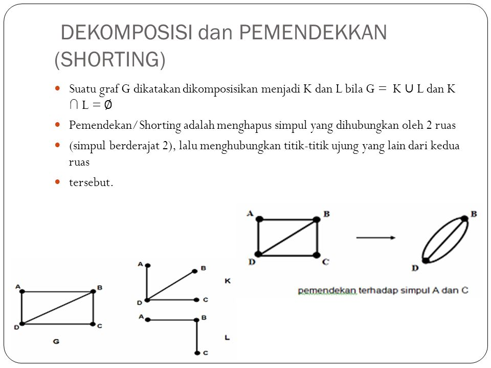 DEKOMPOSISI dan PEMENDEKKAN (SHORTING)