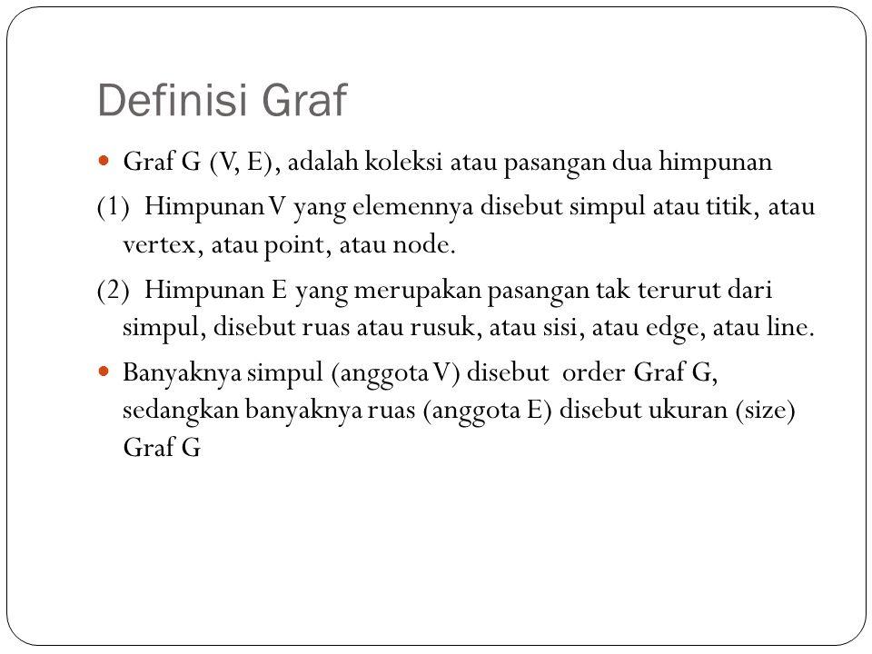 Definisi Graf Graf G (V, E), adalah koleksi atau pasangan dua himpunan