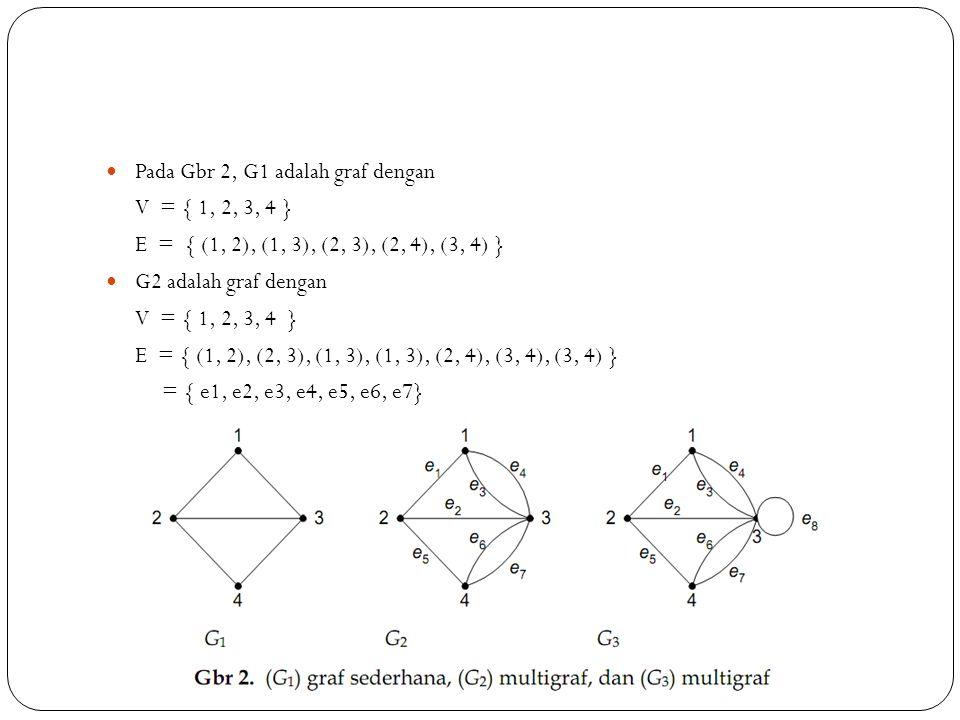 Pada Gbr 2, G1 adalah graf dengan