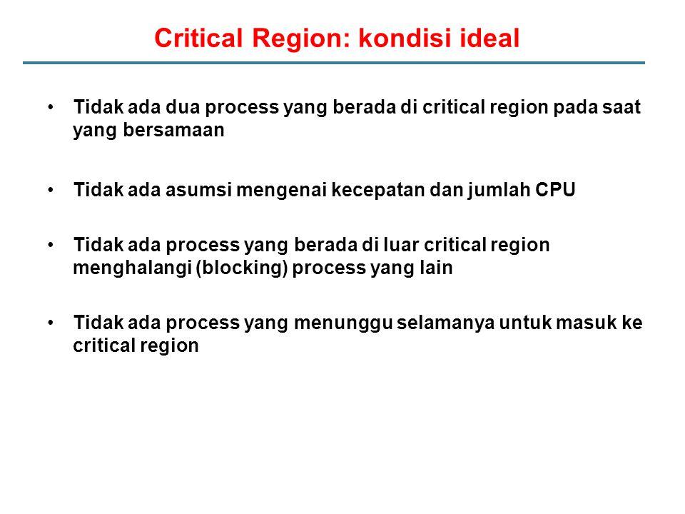 Critical Region: kondisi ideal
