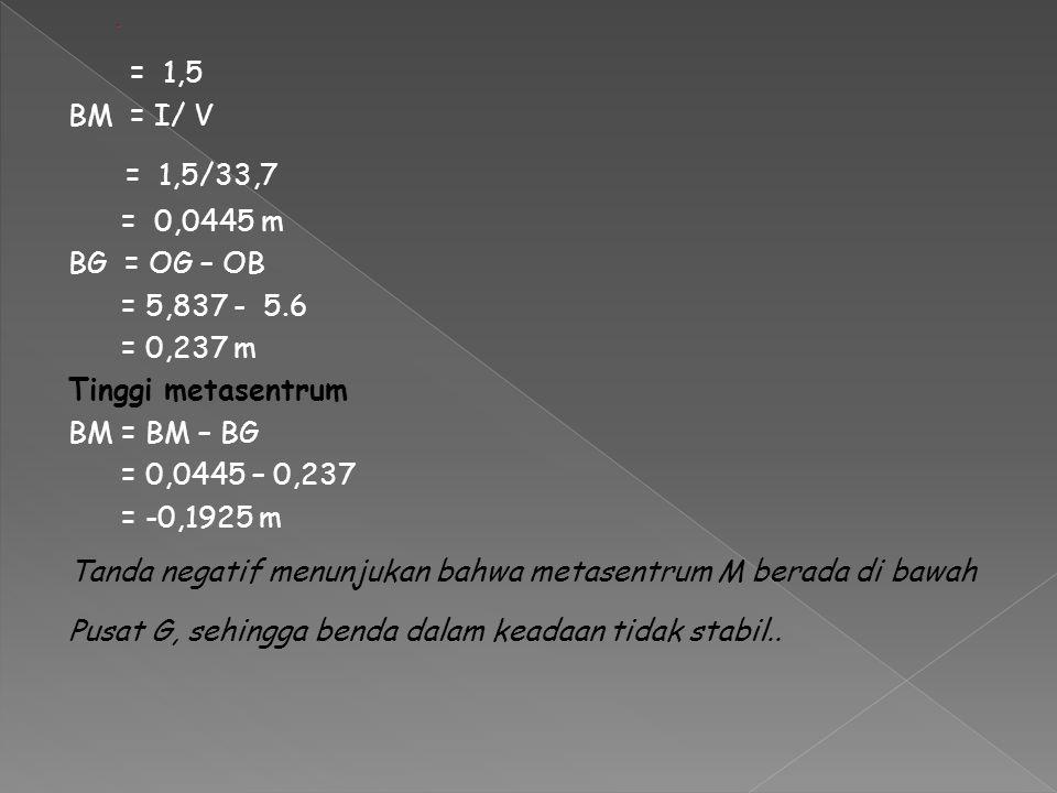 = 1,5/33,7 = 1,5 BM = I/ V = 0,0445 m BG = OG – OB = 5,837 - 5.6