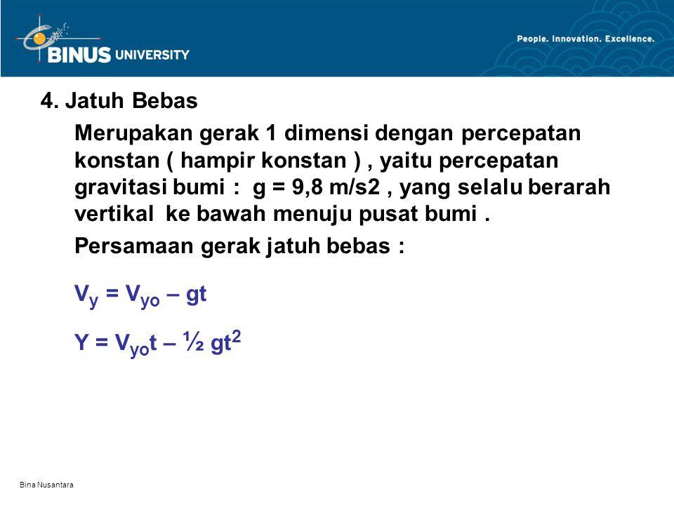 Persamaan gerak jatuh bebas : Vy = Vyo – gt Y = Vyot – ½ gt2