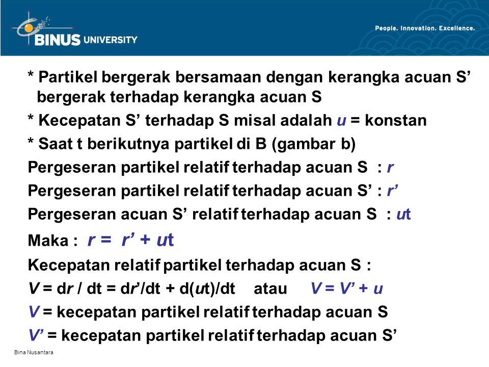 * Kecepatan S' terhadap S misal adalah u = konstan