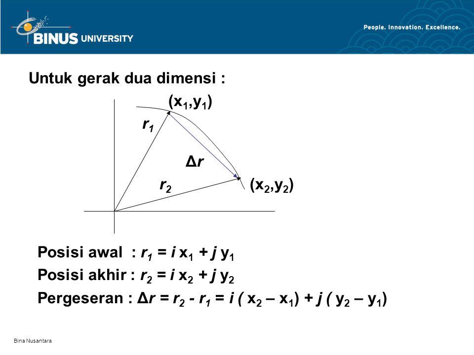 Untuk gerak dua dimensi : (x1,y1) r1 Δr r2 (x2,y2)