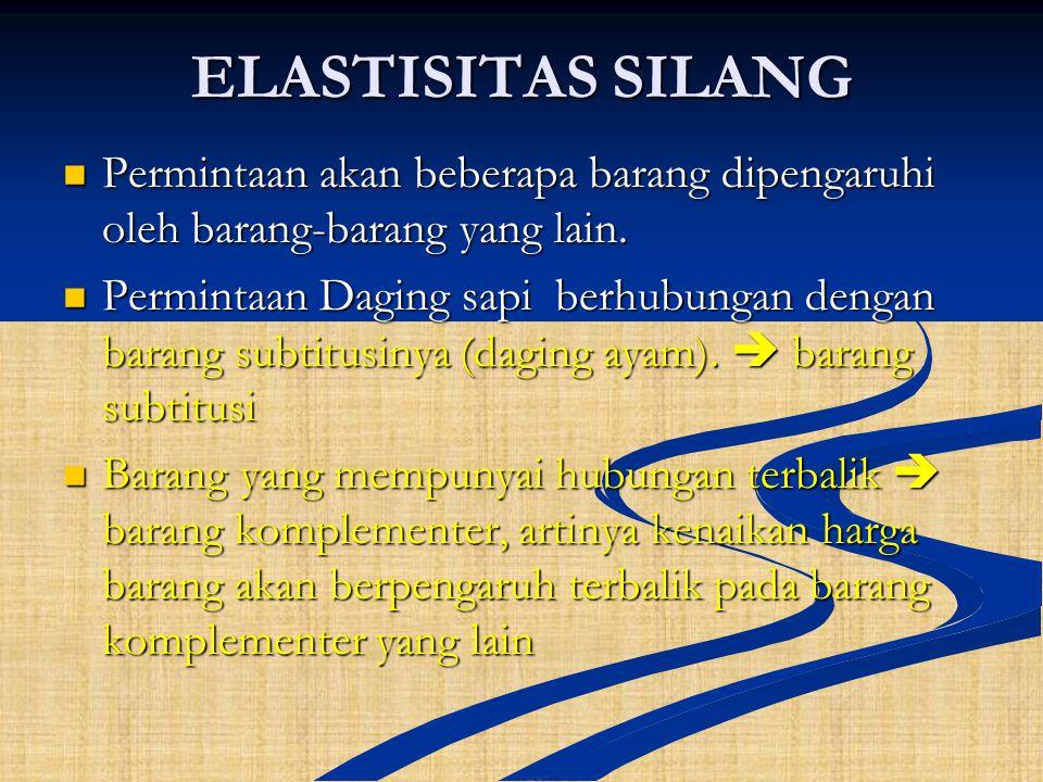 ELASTISITAS SILANG Permintaan akan beberapa barang dipengaruhi oleh barang-barang yang lain.