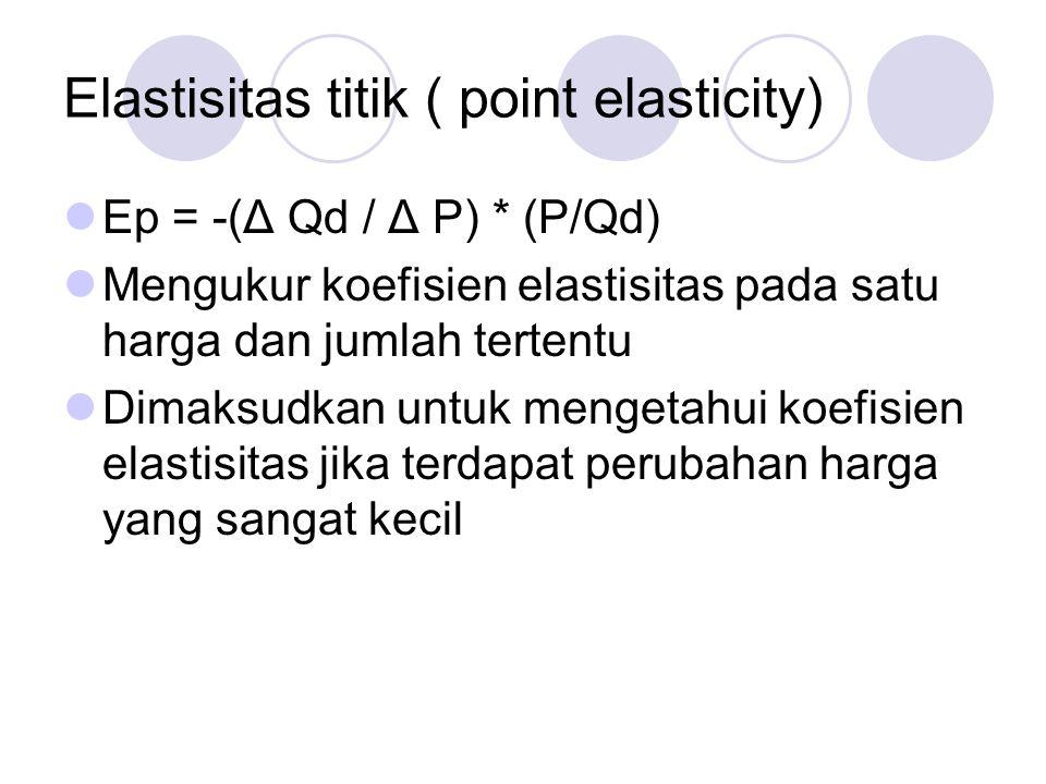 Elastisitas titik ( point elasticity)