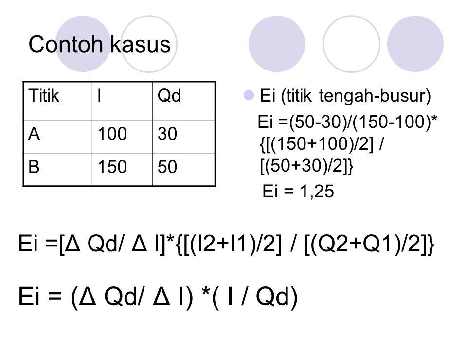 Ei = (Δ Qd/ Δ I) *( I / Qd) Contoh kasus