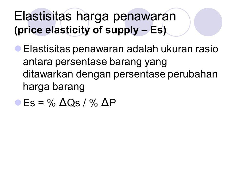Elastisitas harga penawaran (price elasticity of supply – Es)
