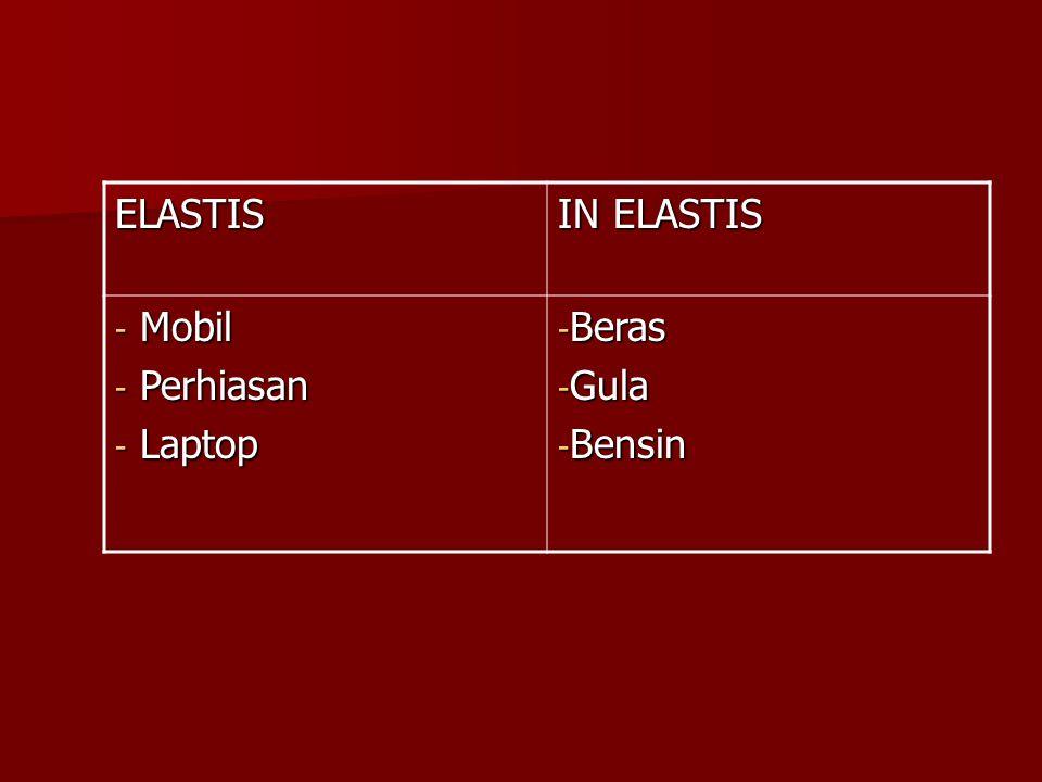 ELASTIS IN ELASTIS Mobil Perhiasan Laptop Beras Gula Bensin