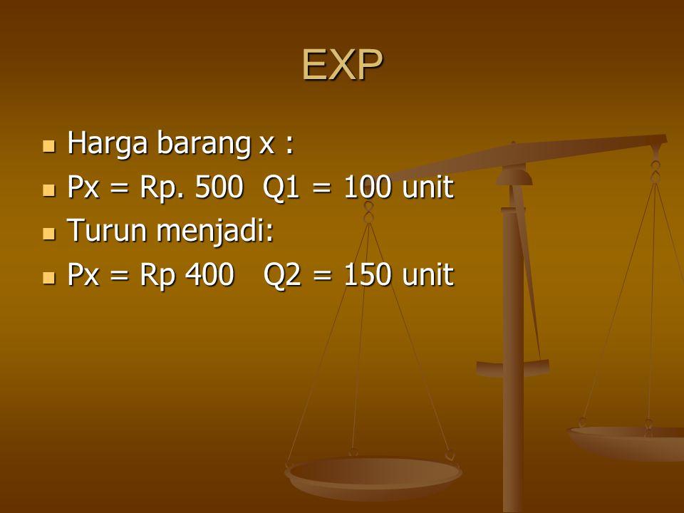 EXP Harga barang x : Px = Rp. 500 Q1 = 100 unit Turun menjadi:
