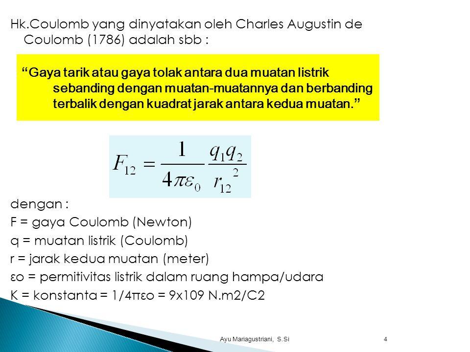 F = gaya Coulomb (Newton) q = muatan listrik (Coulomb)