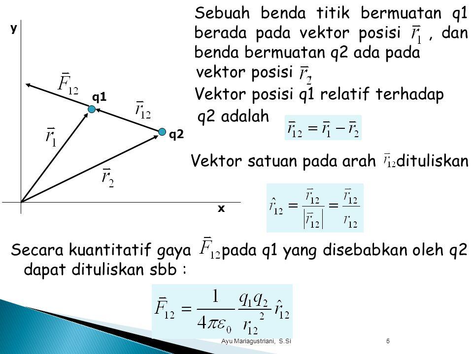 Vektor posisi q1 relatif terhadap q2 adalah