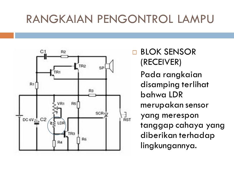 RANGKAIAN PENGONTROL LAMPU