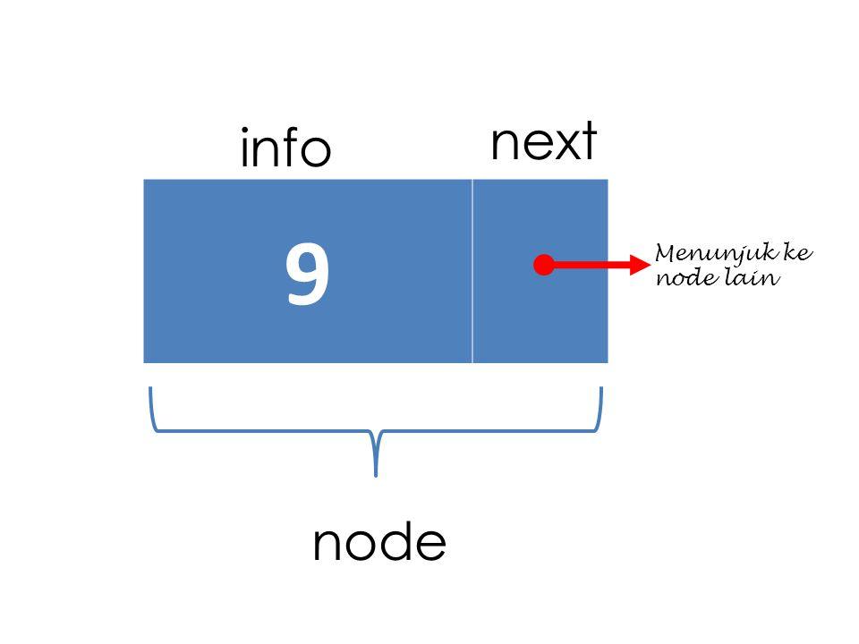 next info 9 Menunjuk ke node lain node