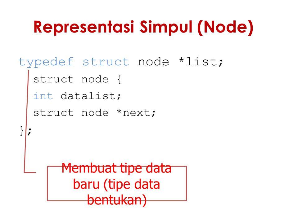 Membuat tipe data baru (tipe data bentukan)