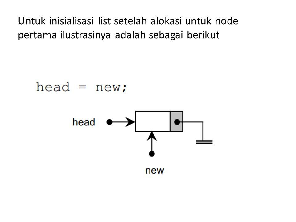 Untuk inisialisasi list setelah alokasi untuk node pertama ilustrasinya adalah sebagai berikut