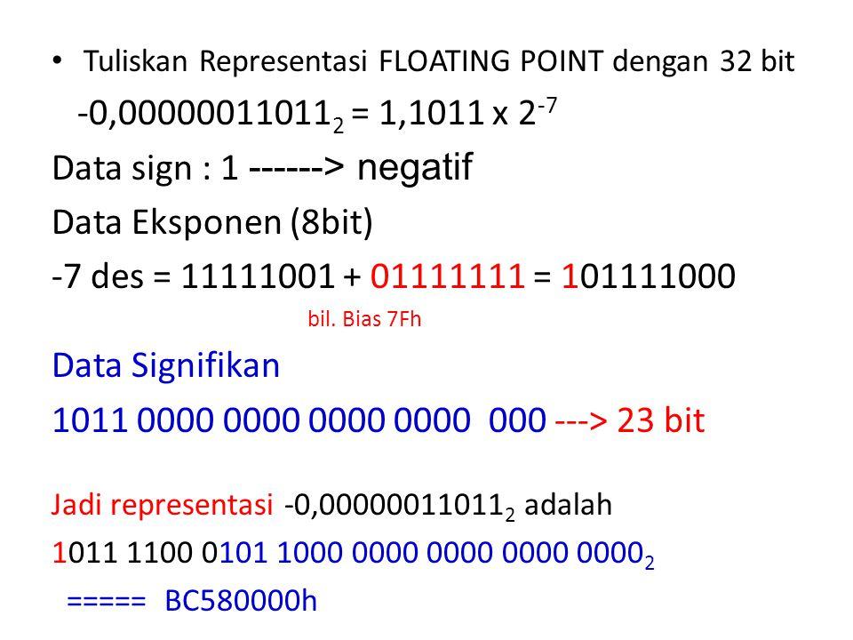 Data sign : 1 ------> negatif Data Eksponen (8bit)