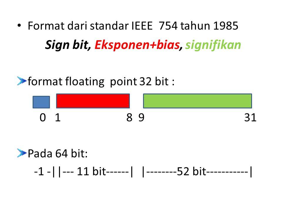 Format dari standar IEEE 754 tahun 1985