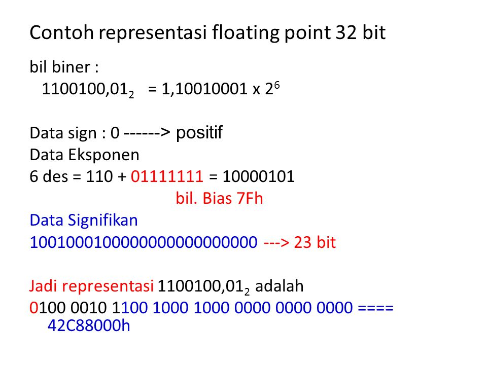 Contoh representasi floating point 32 bit