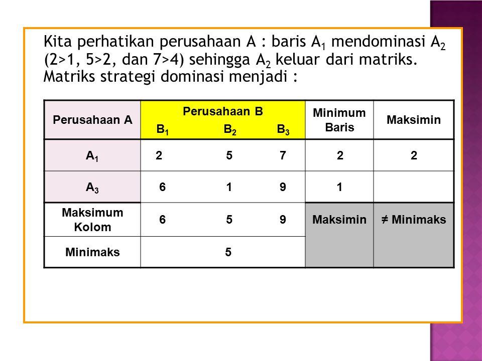 Kita perhatikan perusahaan A : baris A1 mendominasi A2 (2>1, 5>2, dan 7>4) sehingga A2 keluar dari matriks. Matriks strategi dominasi menjadi :