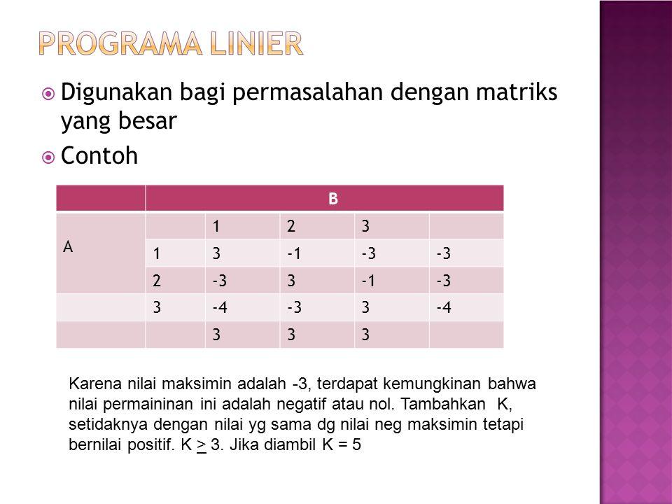 Digunakan bagi permasalahan dengan matriks yang besar Contoh